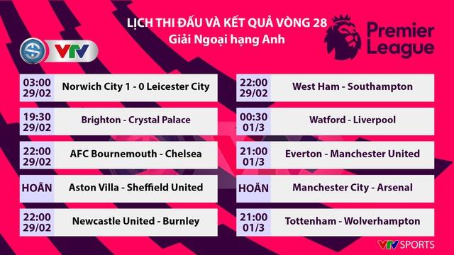 Lịch thi đấu Ngoại hạng Anh ngày 29/02: Bournemouth - Chelsea, Watford - Liverpool - Ảnh 1.