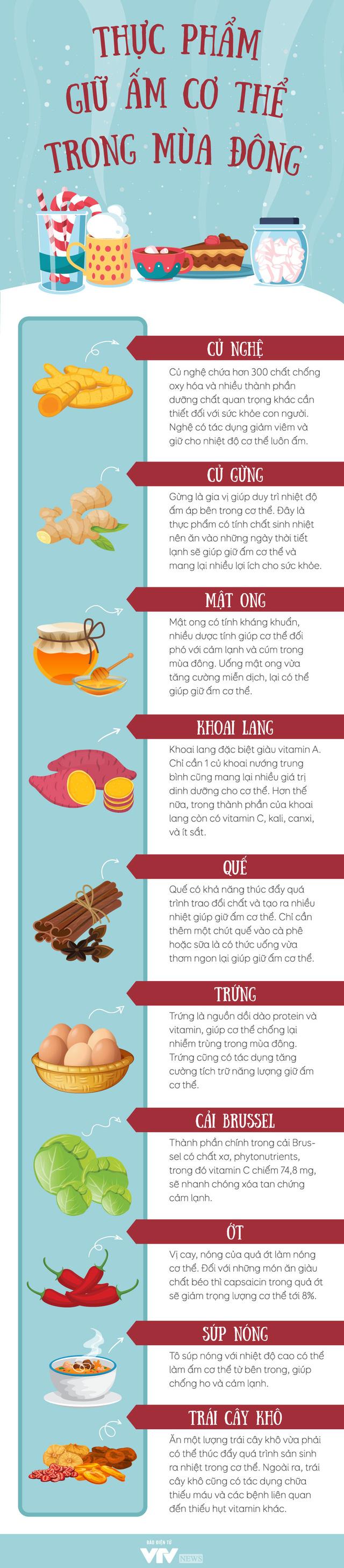Thực phẩm giữ ấm cơ thể trong mùa đông - Ảnh 1.