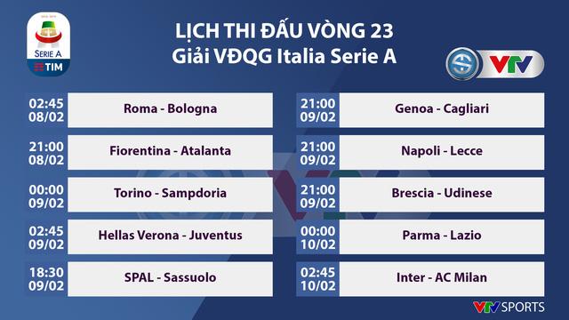 Lịch thi đấu và BXH Giải VĐQG Italia, Serie A vòng 23: Tâm điểm derby Milan - Ảnh 1.