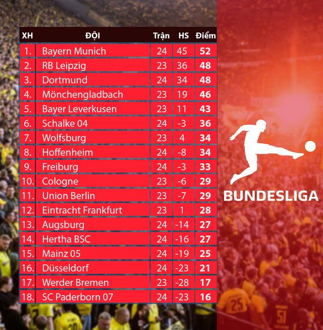 Bayern Munich thắng đậm Hoffenheim trong trận đấu 77 phút - Ảnh 10.