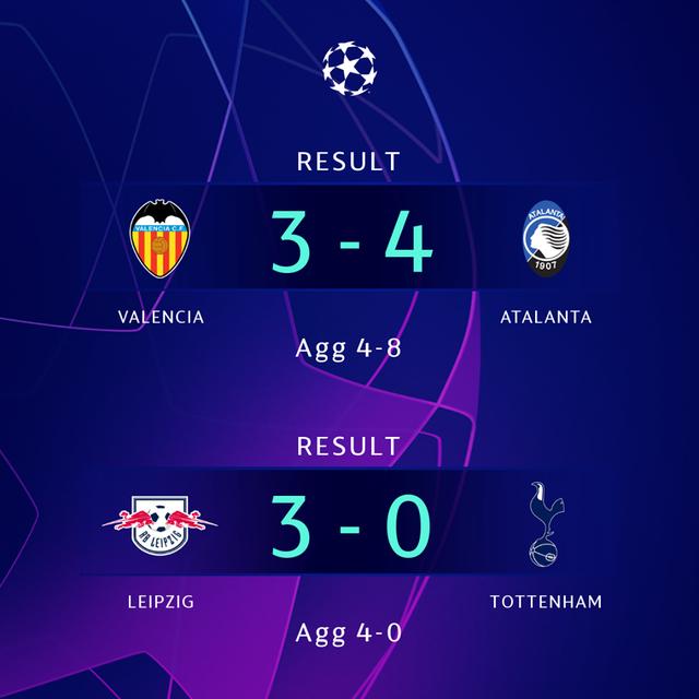 Kết quả vòng 1/8 UEFA Champions League: Valencia 3-4 Atalanta, RB Leipzig 3-0 Tottenham - Ảnh 4.