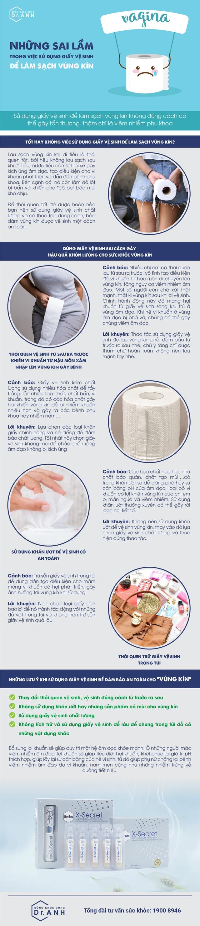 Những sai lầm trong việc sử dụng giấy vệ sinh để làm sạch vùng kín - Ảnh 1.