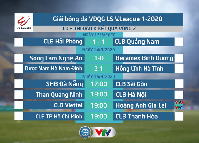 Cập Nhật Kết Quả Bảng Xếp Hạng V League 2020 Ngay 14 3 Slna 1 0 B Binh Dương Dnh Nam định 2 1 Hồng Lĩnh Ha Tĩnh Vtv Vn