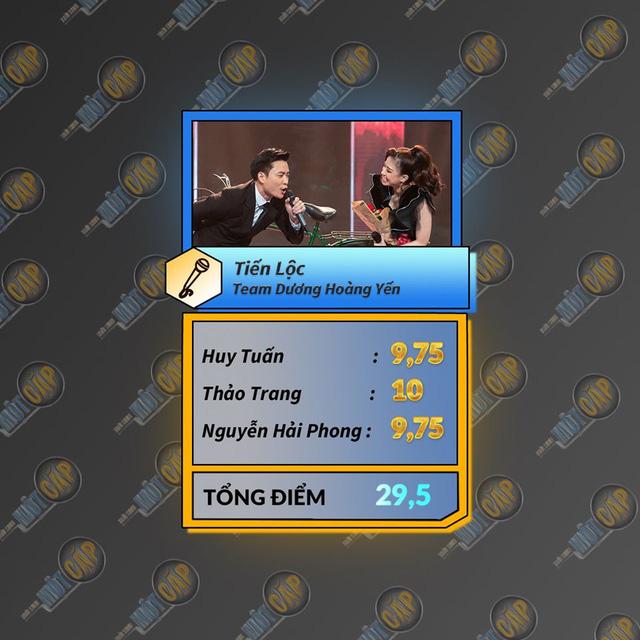 Trời sinh một cặp: Tiến Lộc khiến giám khảo bất ngờ với Ông bà anh phiên bản mới - Ảnh 3.