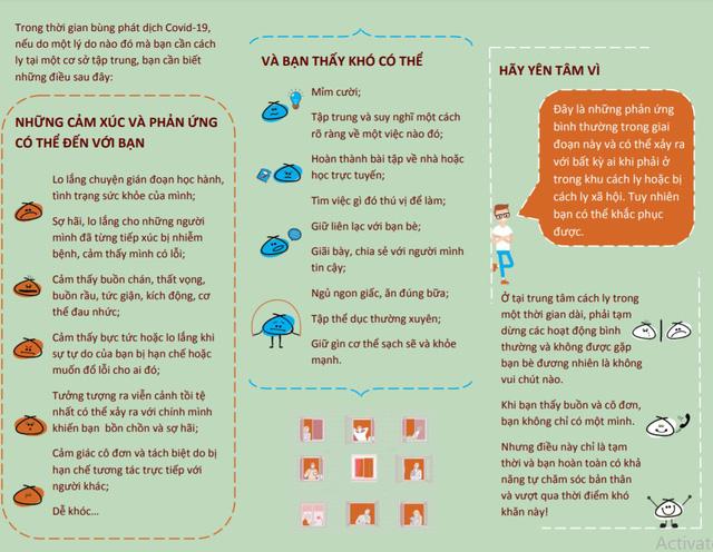 [Infographic] Những điều cần biết để tự chăm sóc bản thân trong cơ sở cách ly - Ảnh 2.