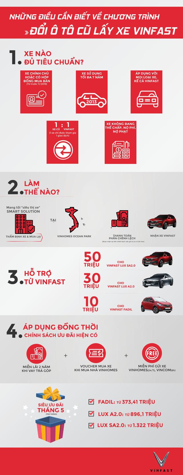 Đổi ô tô cũ lấy xe VinFast: Những điều không       thể không biết! - Ảnh 1.