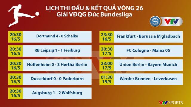 KẾT QUẢ Bóng đá Đức – Vòng 26 Bundesliga: Dortmund 4–0 Schalke 04, RB Leipzig 1–1 Freiburg, Augsburg 1-2 Wolfsburg, Hoffenheim 0-3 Hertha Berlin - Ảnh 2.