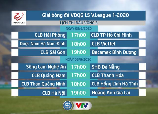 Lịch thi đấu vòng 3 LS V.League 1-2020: Tâm điểm CLB Hà Nội - Hoàng Anh Gia Lai - Ảnh 1.