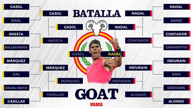 Rafael Nadal nhận phần thưởng đặc biệt cao quý - Ảnh 1.