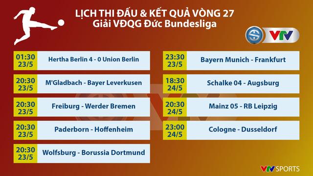 Lịch thi đấu vòng 27 giải VĐQG Đức Bundesliga: Khó khăn chờ đón Dortmund, Bayern dễ thở! - Ảnh 1.