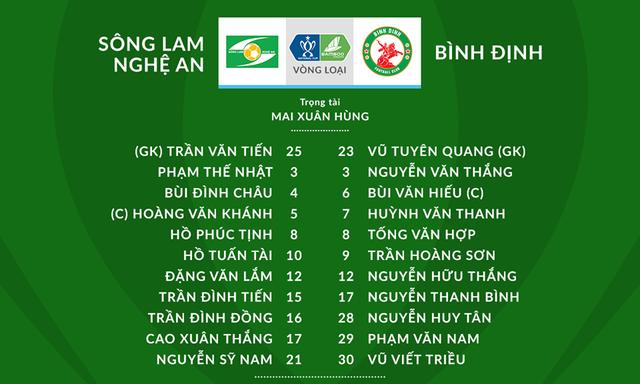 Sông Lam Nghệ An 1-0 CLB Bình Định: Sỹ Nam lập công, SLNA tiến vào vòng 1/8 Cúp Quốc gia 2020 - Ảnh 2.