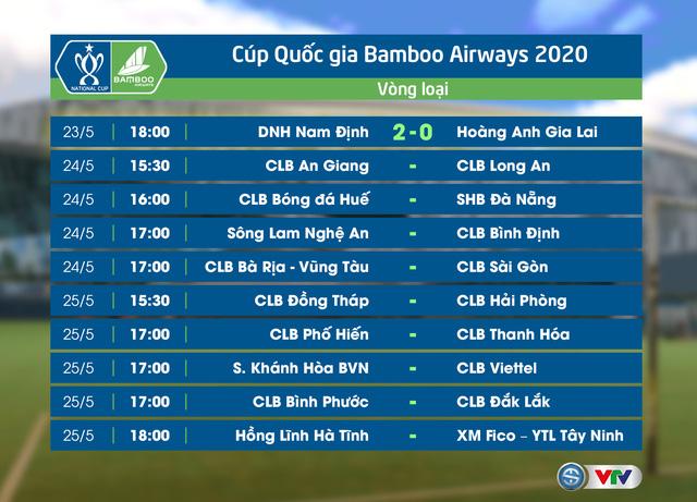 Lịch thi đấu Cúp Quốc gia 2020 ngày 24/5 - Ảnh 1.