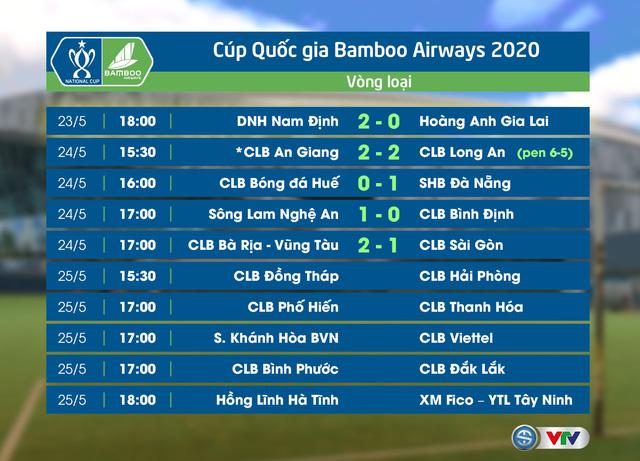 Sông Lam Nghệ An 1-0 CLB Bình Định: Sỹ Nam lập công, SLNA tiến vào vòng 1/8 Cúp Quốc gia 2020 - Ảnh 3.