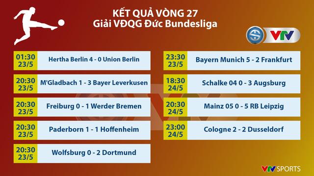 Mainz 05 0 - 5 RB Leipzig: Chiến thắng ấn tượng - Ảnh 3.