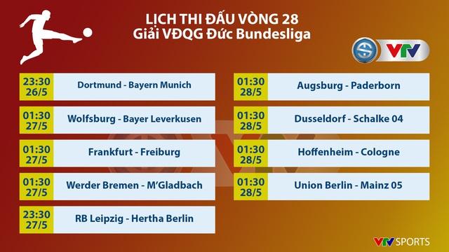 Lịch thi đấu vòng 28 Bundesliga: Siêu kinh điển nước Đức - Ảnh 1.