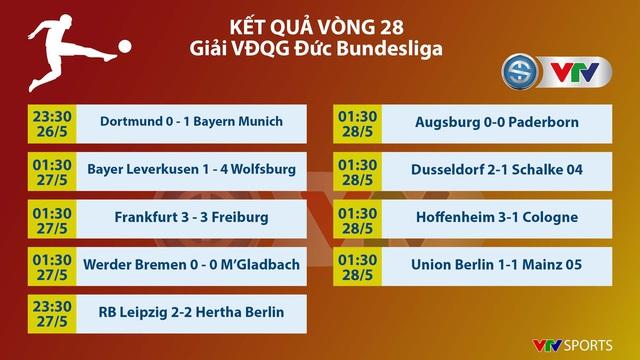 VIDEO Highlight Leipzig 2-2 Hertha Berlin: Chia điểm kịch tính (Vòng 28 VĐQG Đức Bundesliga) - Ảnh 4.