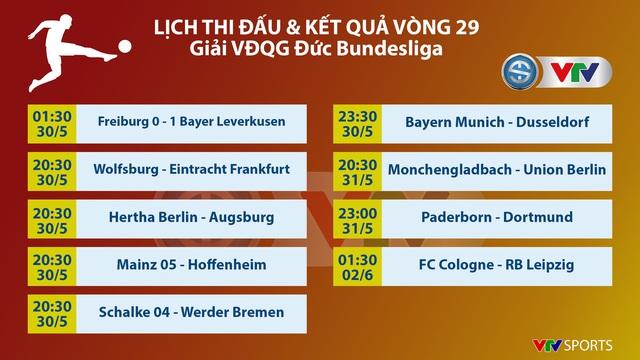 Lịch thi đấu bóng đá Đức Bundesliga hôm nay (30/5): Bayern Munich gia tăng khoảng cách? - Ảnh 2.