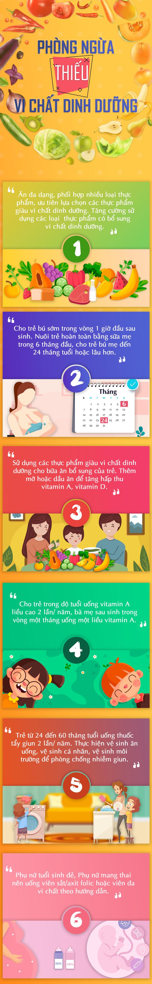 Phòng ngừa thiếu vi chất dinh dưỡng cho trẻ bằng cách nào? - Ảnh 1.