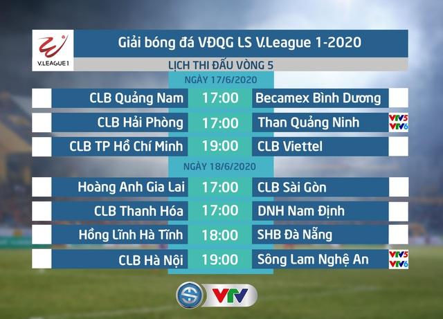 Lịch thi đấu và trực tiếp V.League 2020 hôm nay (17/6): CLB Hải Phòng - Than Quảng Ninh (17h00 trên VTV6, VTV5) - Ảnh 1.