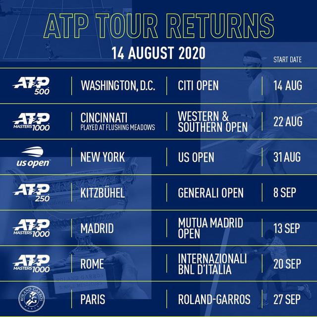Các giải quần vợt ATP sẽ trở lại ngày 14/8 - Ảnh 2.