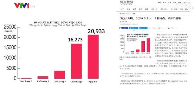 """Nhật Bản: Kêu gọi giữ biển hiệu cộng sinh với người nước ngoài"""" khi thất nghiệp gia tăng - Ảnh 1."""