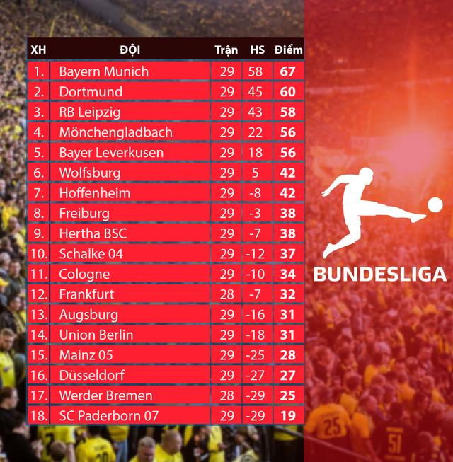 Cologne 2-4 RB Leipzig: Chiến thắng ấn tượng - Ảnh 5.