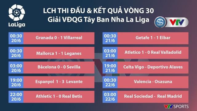 Real Sociedad – Real Madrid: Thắng để bám đuổi Barcelona (3h00 ngày 22/6) - Ảnh 1.