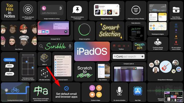 iOS 14 cho phép thay trình duyệt khác Safari làm mặc định - Ảnh 1.