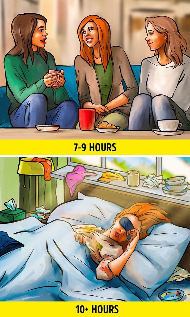 Hiểm họa sức khỏe bất ngờ khi bạn ngủ quá nhiều - ảnh 2
