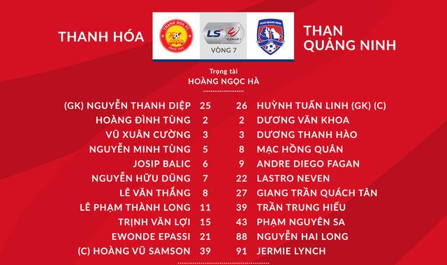 [KT] CLB Thanh Hoá 2-0 Than Quảng Ninh: 3 điểm xứng đáng - Ảnh 2.