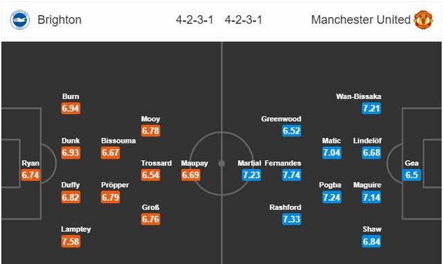 Brighton - Man Utd: Thừa thắng tiến lên (02h15 ngày 1/7, Vòng 32 Ngoại hạng Anh) - Ảnh 2.