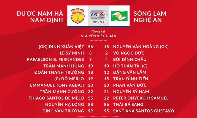 DNH Nam Định 3-0 Sông Lam Nghệ An: Đỗ Merlo lập cú đúp, DNH Nam Định tìm lại niềm vui chiến thắng! - Ảnh 1.