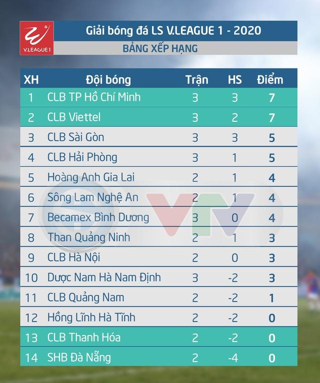 Than Quảng Ninh - Hồng Lĩnh Hà Tĩnh: Tiếp đà tiến bước (18h ngày 6/6 trên VTV5 & VTV6) - Ảnh 5.