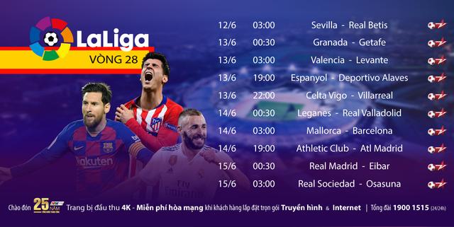 La Liga trở lại trọn vẹn trên VTVcab - Ảnh 1.