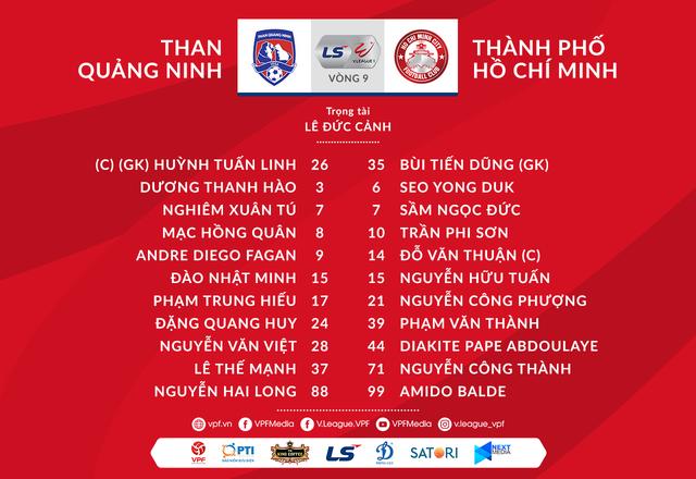 VIDEO Highlights: Than Quảng Ninh 0-3 CLB TP Hồ Chí Minh (Vòng 9 LS V.League 1-2020) - Ảnh 1.