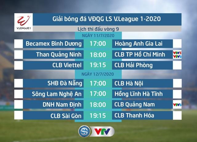 HLV Park Hang Seo dự khán 2 trận tâm điểm vòng 9 LS V.League 1-2020 - Ảnh 2.