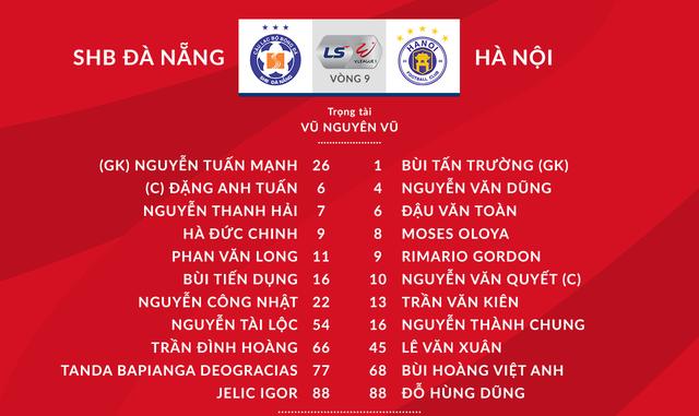 [KT] SHB Đà Nẵng 1-1 CLB Hà Nội: Chia điểm nhạt nhòa - Ảnh 2.