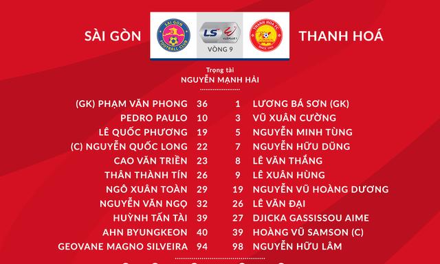 CLB Sài Gòn 3-0 CLB Thanh Hóa: Thắng đậm, CLB Sài Gòn lấy lại ngôi đầu V.League 2020 - Ảnh 1.
