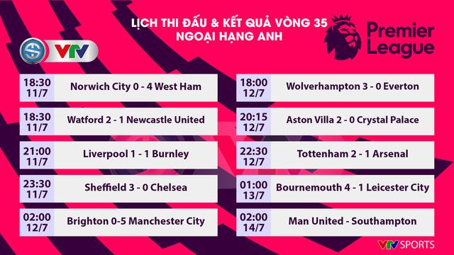 Bournemouth 4-1 Leicester City: Thua sốc đội cầm đèn đỏ, Bầy Cáo nguy cơ bật khỏi top 4 - Ảnh 8.