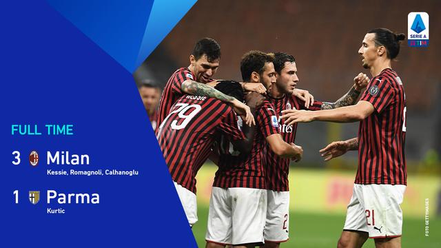 Kết quả, bảng xếp hạng Serie A ngày 16/7: Sassuolo 3-3 Juventus, Milan 3-1 Parma - Ảnh 3.