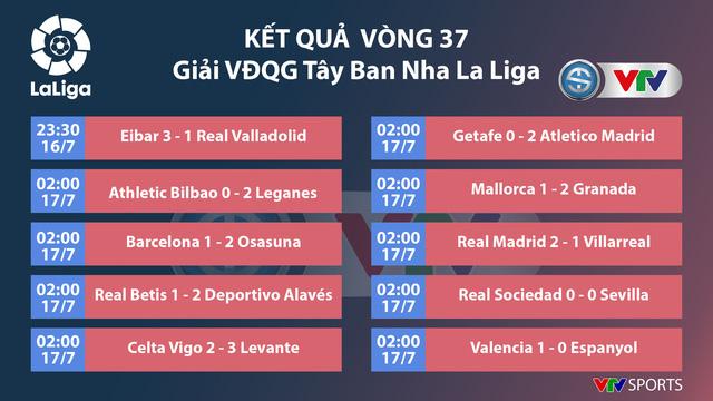 Real Madrid 2-1 Villarreal: Chức vô địch thứ 34! (Vòng 37 La Liga) - Ảnh 6.