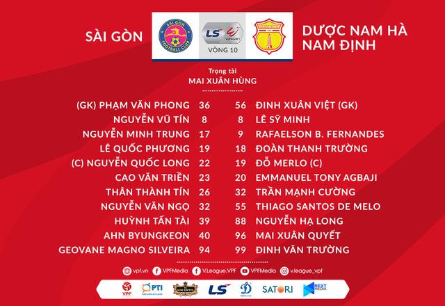 VIDEO Highlights: CLB Sài Gòn 3-0 DNH Nam Định (Vòng 10 LS V.League 1-2020) - Ảnh 1.