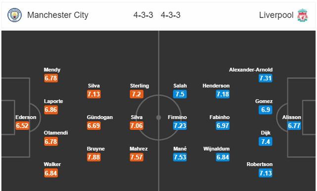 Man City - Liverpool: Chào đón tân vương, quyết đấu vì danh dự! (02h15 ngày 3/7, vòng 32 Ngoại hạng Anh) - Ảnh 3.