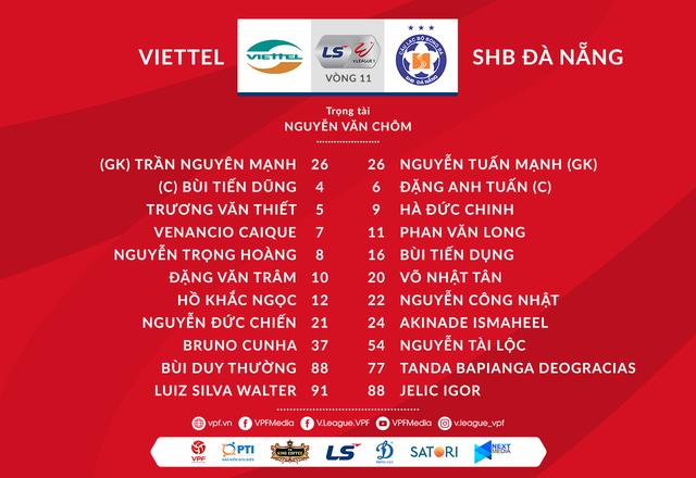 [KT] CLB Viettel 1-1 SHB Đà Nẵng: 1 điểm nhọc nhằn cho đội chủ nhà - Ảnh 2.