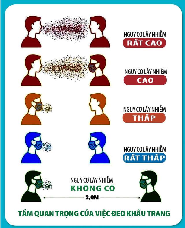 Những ai đã đến TP Đà Nẵng từ ngày 1/7 - 29/7 cần nghiêm túc làm việc sau - Ảnh 3.