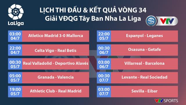 CẬP NHẬT Lịch thi đấu và kết quả bóng đá châu Âu hôm nay (4/7): Wolverhampton - Arsenal, Lazio - AC Milan, Atletico 3-0 Mallorca, Bilbao - Real Madrid... - Ảnh 5.