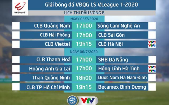 Trước vòng 8 LS V.League 1-2020: Đua tranh quyết liệt! - Ảnh 1.