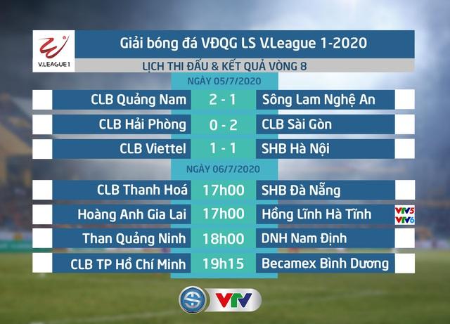 Lịch thi đấu và trực tiếp vòng 8 V.League hôm nay (06/7): Tâm điểm sân Pleiku - Ảnh 1.