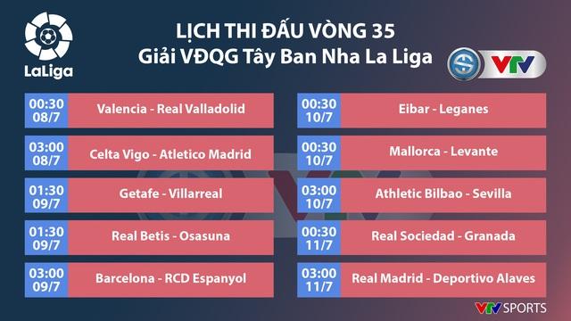 Lịch thi đấu, BXH vòng 35 La Liga: Không có chỗ cho sai lầm - Ảnh 1.