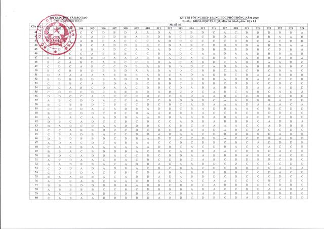 CHÍNH THỨC: Đáp án toàn bộ các môn thi tại kỳ thi tốt nghiệp THPT 2020 - Ảnh 7.